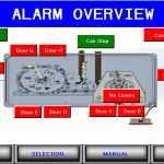 Alarm Overview filler HMI screen